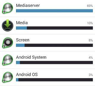 Cara Mengatasi Bug Media Server Aplikasi Ganti Nama Ponsel