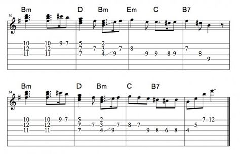 How To Play Home By Phillip Phillips On Guitar Chords Strumming
