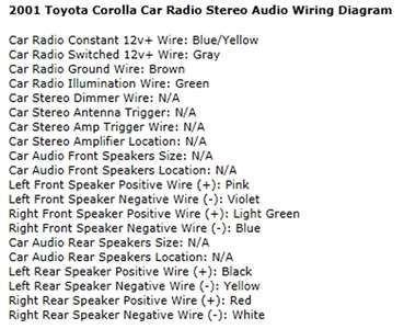 Toyota Corolla 2001 Fuse Box Radio Wiring Schematic Diagram Corolla Toyota Corolla 2001 Fuse Box Radio Wiring Schematic Toyota Corolla Toyota Corolla 2001