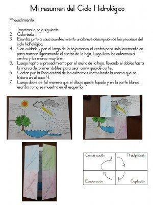 Magnifico Cuaderno Interactivo Ciclo Del Agua Cuaderno Interactivo Ciclo Del Agua Ciclo Hidrologico
