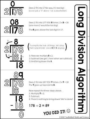 Long Division Cheat Sheet | Long division, Math cheat sheet ...
