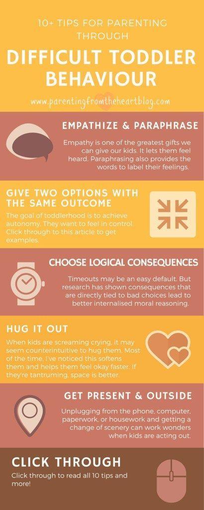 10+ Effective Strategies to Mitigate Difficult Toddler Behaviour