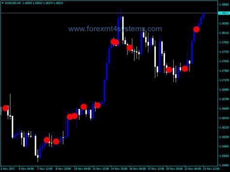 Forex Nr4id Atr Indicator Free