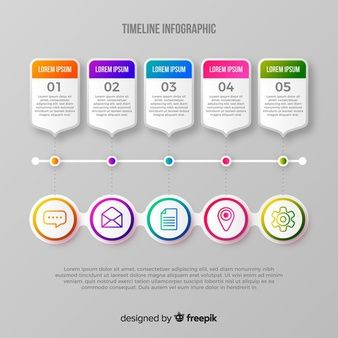 Download Gradient Timeline Infographic For Free Diseno De
