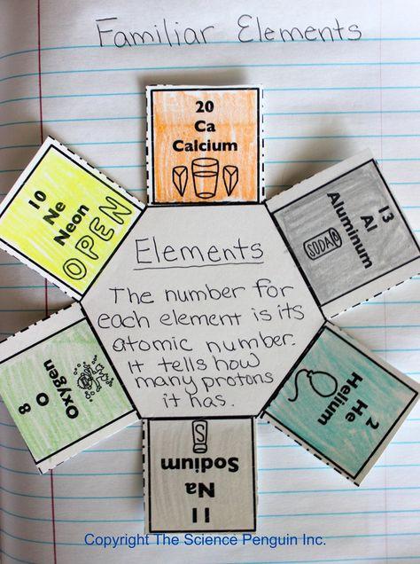 109 best quimica images on Pinterest Chemistry, Chemistry - copy tabla periodica de los elementos quimicos linea del tiempo