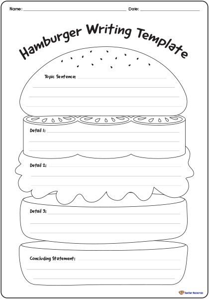 This is a great graphic organizer for students to learn paragraph writing especially younger ones. As a teacher, I would use this as a starting point or outline for students to write paragraphs until they can handle forming their own essays on their own. English Writing Skills, Writing Lessons, Kids Writing, Teaching Writing, Writing Activities, Kindergarten Writing, Writing Resources, Writing Process, Geography Activities
