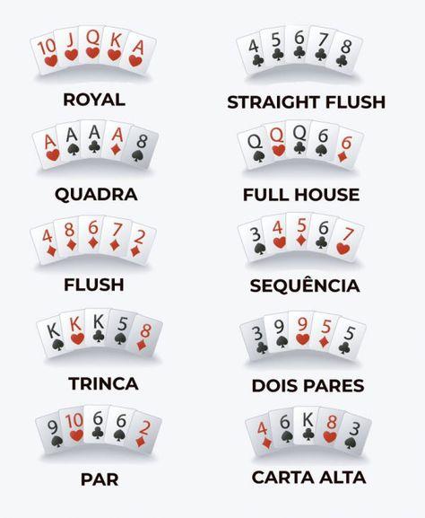 Como jogar poker: as regras básicas do Texas Hold'Em - El Hombre