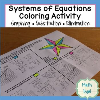 Solve Systems Of Equations Coloring Activity Systems Of