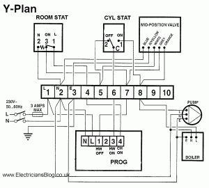 Honeywell Y Plan Diagram Google Search Central Heating System Central Heating Diagram Design