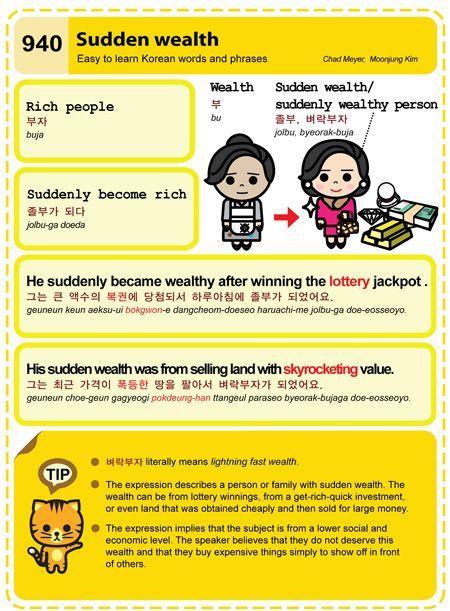 Image Result For Learn Korean 940 Learn Korean Korean Language Learning Korean Words Learning