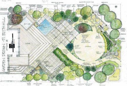 Super Landscaping Garden Design Drawing Ideas Garden Design Plans Landscape Design Drawings Landscape Design Plans,Creative Beautiful Landscape Design