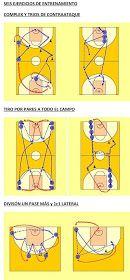 VIVE EL BASKET CON EDUARDO BURGOS: Seis ejercicios de entrenamiento a tener en cuenta