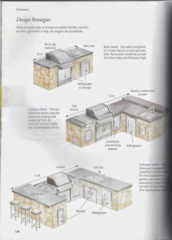 Pintogopin Club Pintogopin Club Mode Fashion Outdoor Kitchen Design Layout Outdoor Kitchen Plans Outdoor Kitchen Design