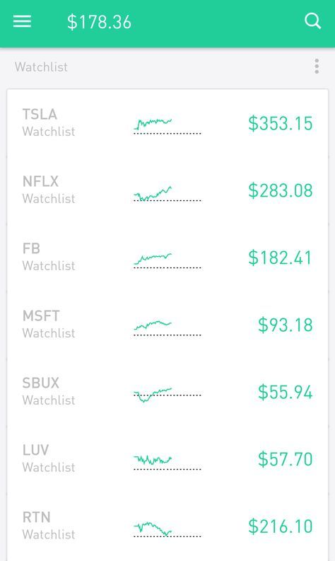 How To Start Investing Without Knowing Anything About The Stock Market Stock Market Robinhood App Investing