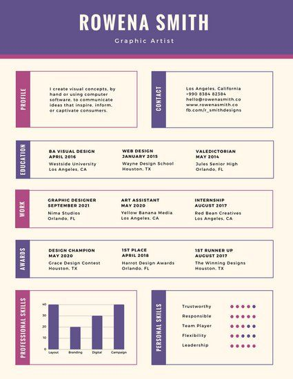 Pink Violet Boxes Infographic Resume Infographic Resume Infographic Resume Template Resume Examples