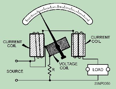 Wattmeter Construction And Working Principle In Hindi Earthing Grounding Circuit Energy Harvesting