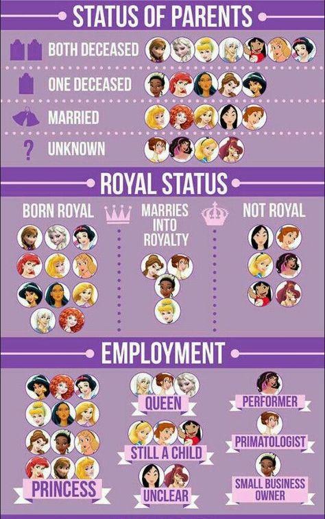 Disney Prinzessin #disney #prinzessin