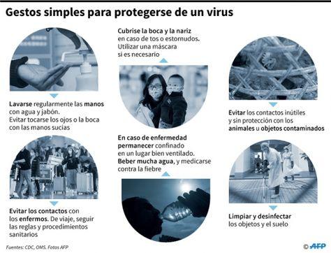 30 Ideas De Noticias Ministerio De Salud Pública Amigos De La Tierra Ministerio De Salud