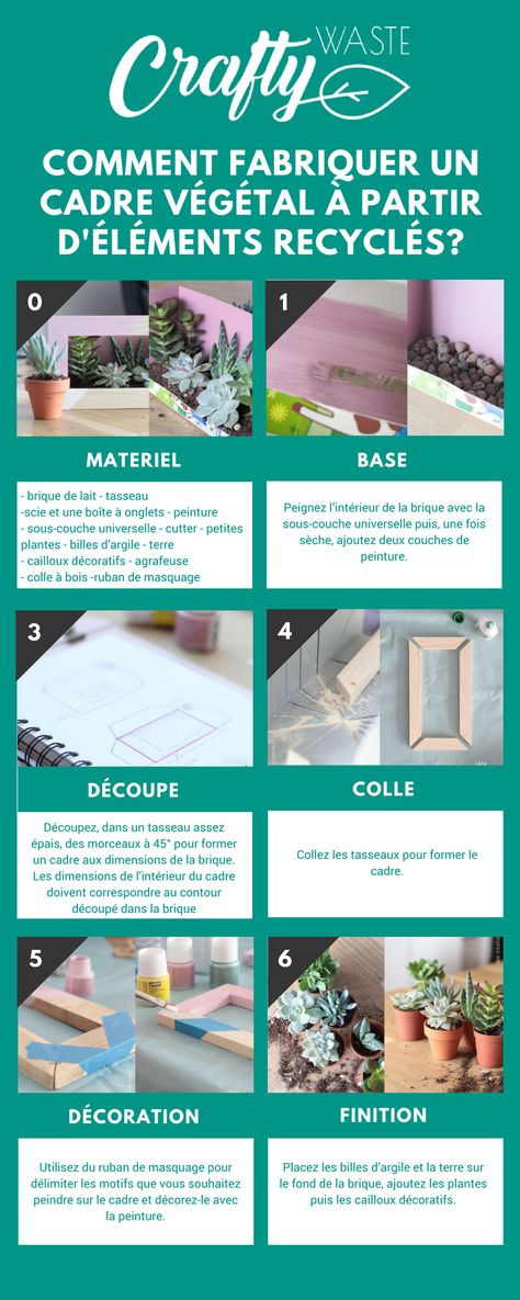 7 best Tips \ Facts images on Pinterest