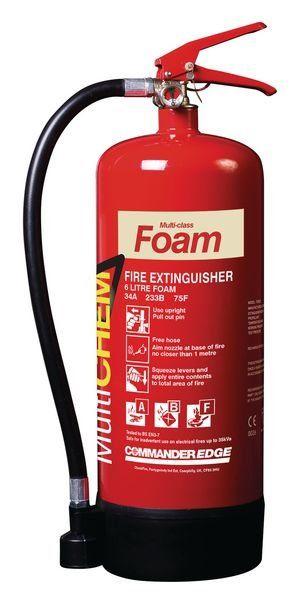 Abc Co2 Foam Fire Extinguisher Supplier Company Refill Price Bd Service Provider Bd Fire Extinguisher Price Fire Extinguisher Foam Fire Extinguisher Fire