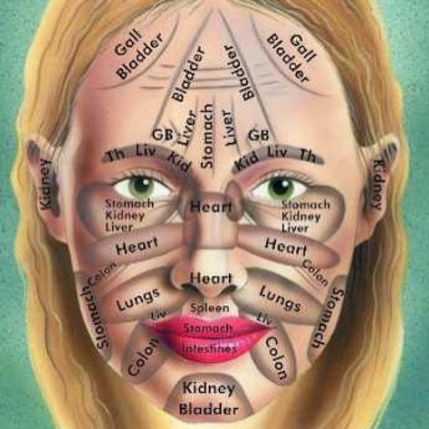 According to eastern medicine, where your blemishes appear on the face is a hint of underlying problems of a corresponding organ. #goodtoknow