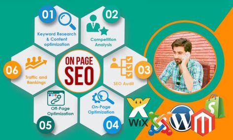 I will do wordpress yoast SEO optimization,keyword research and schema markup