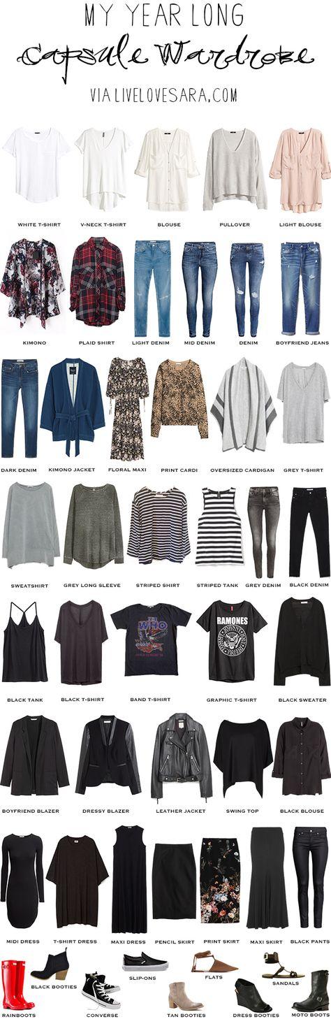 Building My Wardrobe Update