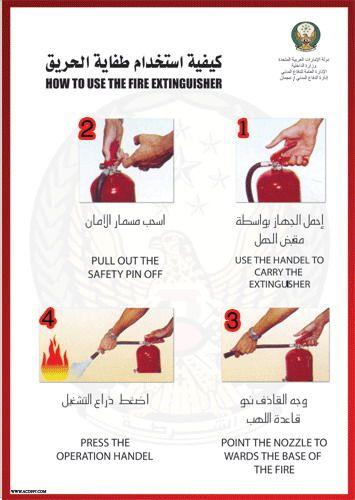 نتيجة بحث الصور عن ارشادات استعمال طفاية الحريق Extinguisher Fire Extinguisher Safety Pin