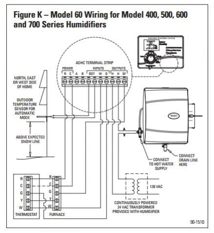 [DIAGRAM_38IS]  Aprilaire 700 Wiring Diagram di 2020 | Aprilaire 400 Wiring Diagram |  | Pinterest