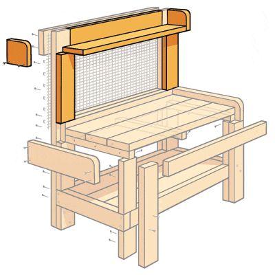RYOBI NATION - Potting Bench Bench plans, Ana white and Bench