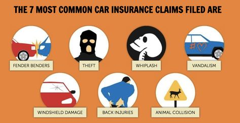 Cheap Full Coverage Auto Insurance Quotes Compare Now With