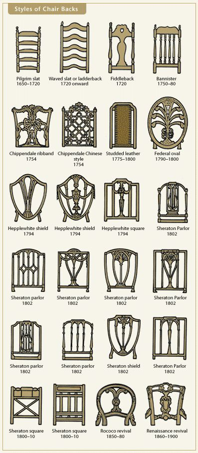 Exceptional Cheat Sheet: Chair Back Styles ♥ Side Chair / Dining Room Chair ♥ Arm Chair  ♥ Dining Room Chairs ♥ Vanity Chair