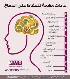 عادات مهمة للحفاظ على الدماغ Learning Websites Life Skills Activities Intellegence