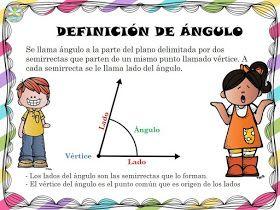 Fichas De Carteles Para Ensenar Y Aprender Los Angulos Material Didactico Para Matematicas Tipos De Angulos Angulos Matematicas