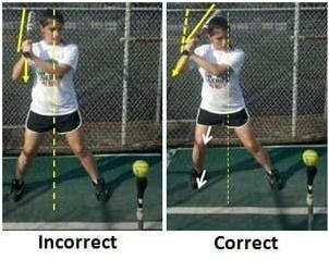 You should learn how you need to hold and throw a ball if you want to be a pitcher. The middle finger must be placed on the seam of the ball. Next, place the other seam directly under your thumb. This helps you get the best grip on the ball for throwing it effectively. Continue this baseball practice   *** Inspect this valuable short article by going to the link at the picture. #baseballtips