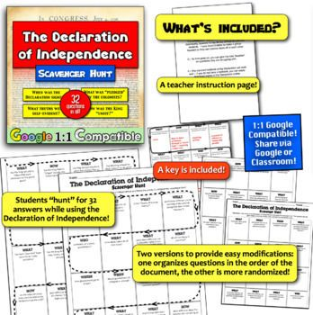 Declaration Of Independence A Scavenger Hunt By History With Mr E A Social Studies Professional Scavenger Hunt Declaration Of Independence Independence