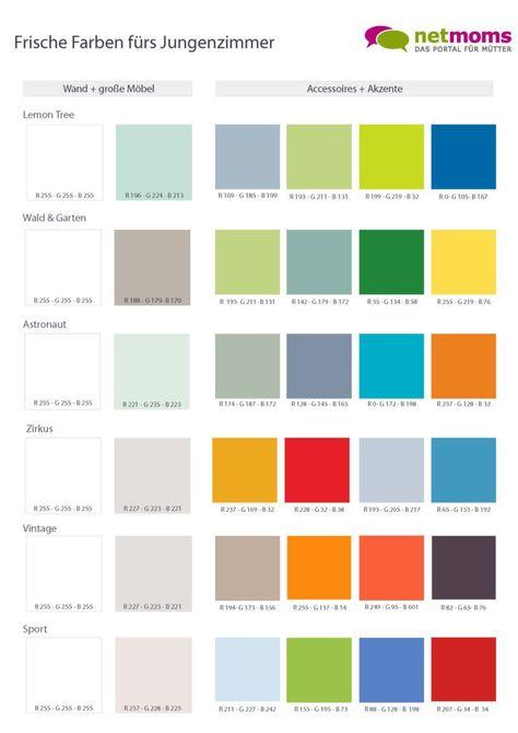 Farben im Kinderzimmer schön kombinieren | Kids rooms and Room
