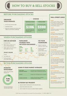 Tips on Buying and Selling Stocks thumbnail   http://www.tradingprofits4u.com/