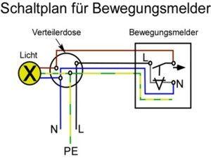 Anleitung Schaltplan Fur Bewegungsmelder Wechselschaltung Schaltplan Bewegungsmelder Schalter