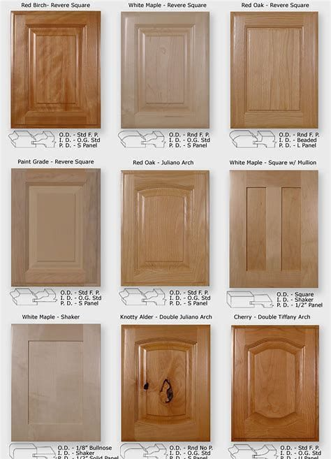 60 Best Cabinet Door Styles Ideas For Your Dream Kitchen
