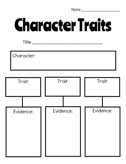 Fabulous FREE Character Traits Graphic Organizer Worksheet ...
