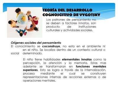 Piaget Vs Vygotsky Similitudes Y Diferencias Entre Sus Teorías Teoría Teoria Cognitiva Desarrollo Cognitivo