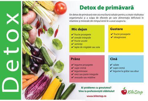 detox curăță suplimentele de pierdere în greutate