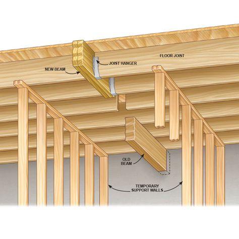 Raise a support beam