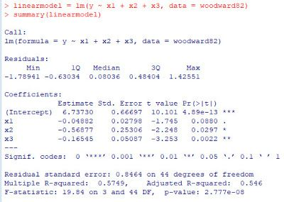 Multiple Linear Regression In The R Software Environment Linear Regression Regression Regression Analysis