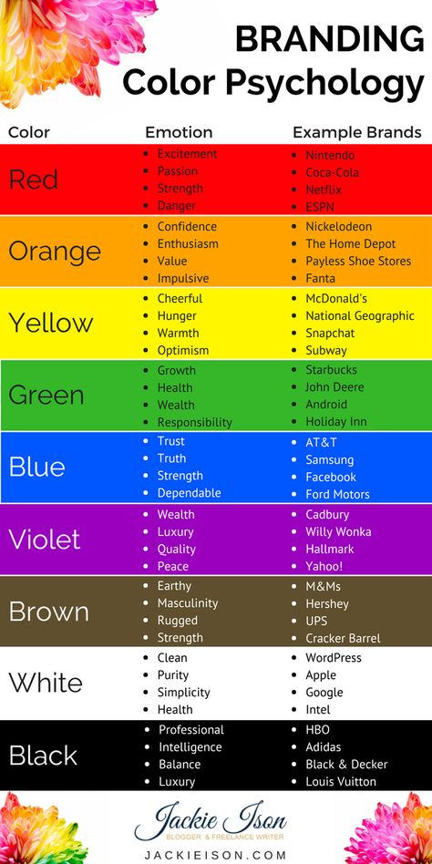 Color Psychology - Drive traffic to your website