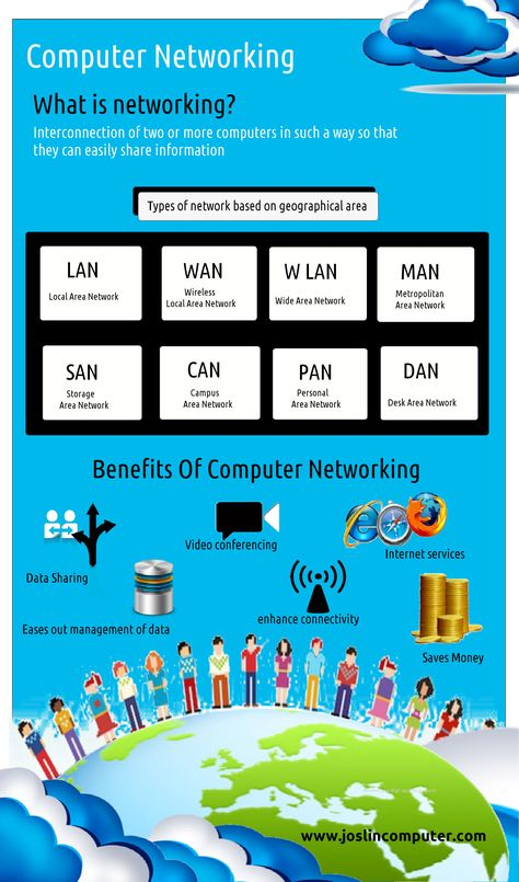 the benefits of having an in home computer network Computer networks and internet connectivity have changed the face of computing, allowing users and devices across the globe to interact with each other as if they were located in the same room.