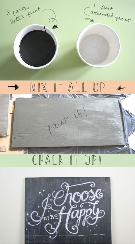 Chalkboard Paint Tutorial... How to Make Your Own! | Wonder Forest: Design Your Life.