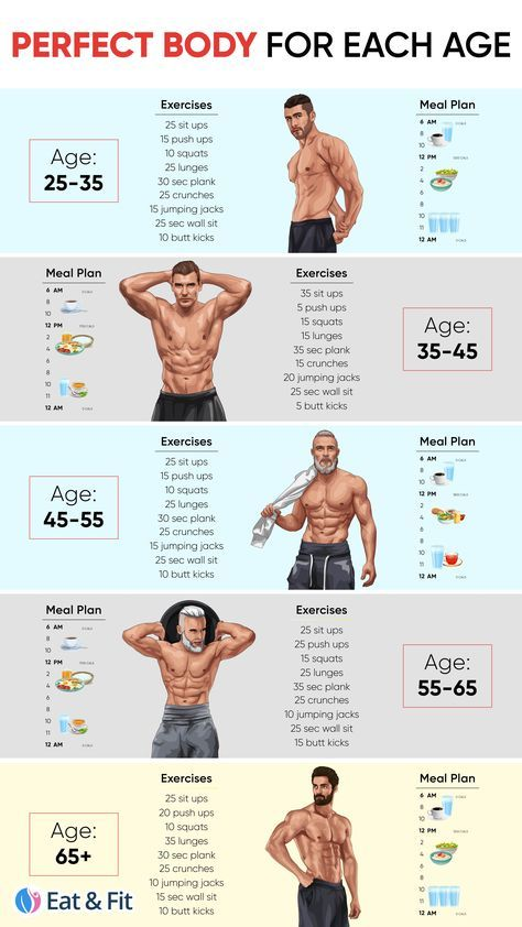 Personal Body Type Plan To Make Your Body Slimmer At Home Click And Take A 1 Minute Quiz Workout Routine For Men Gym Workout For Beginners Gym Workout Chart