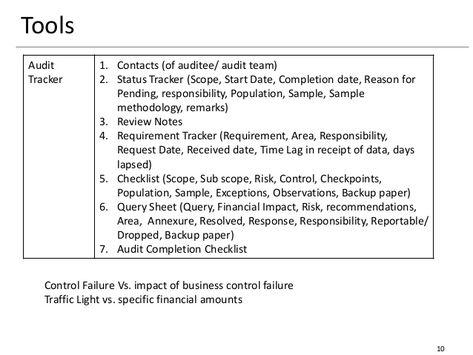 Internal Audit Methodology Internal Audit Audit Internal Control